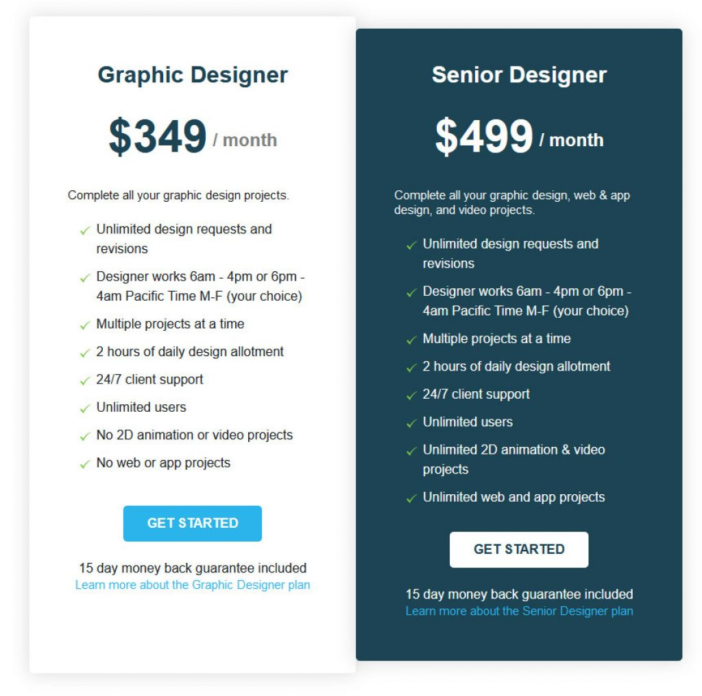 Delesign Plans and Pricing Options